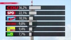 Два дня до выборов в Германии: кому достанется власть?