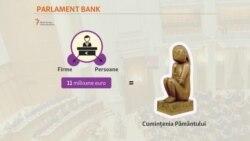 Parlament Bank