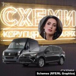 Та в 2019-му Анна Ревенко змогла придбати дві машини: вантажний Volkswagen Crafter та позашляховик Toyota RAV4