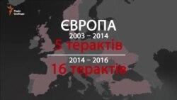 Теракти в Європі. До і після анексії Криму (графіка)