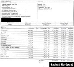 Iránytű Párt húsvásárlásról készített számlája