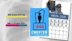 446 смертей от пневмонии с начала июля...