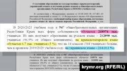 «2020/2021 oquv yılında Qırım Cumhuriyetiniñ umumtasil teşkilâtlarında… tasil vaziyetine dair» vesiqa