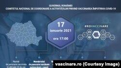 Platformă vaccinare