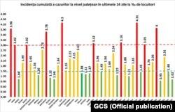 Romania - cases per 1.000 inhabitants