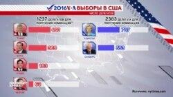"""Америка определяет кандидатов в президенты: главный """"супервторник"""""""
