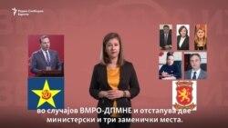 Новото име на државата: адут или хендикеп на изборите?