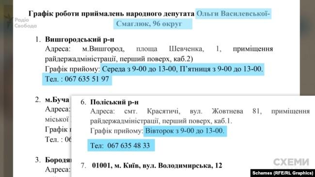 Усього в Ольги Василевської-Смаглюк сім приймалень, шість з яких – в Київській області, а ще одна – в центрі Києва, на вулиці Володимирській
