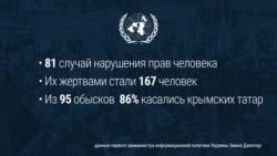 С кем воюют российские спецслужбы в Крыму (видео)