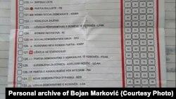 Fletëvotimi, të cilin Bojan Markoviq pretendon se e mori nga kryetari i Komunës së Ranillugut, Vlladica Aritonoviq.