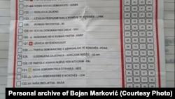 Bojan Marković je novinarki RSE-a putem Vibera poslao popunjen glasački listić, na kojem je bila zaokružena politička opcija Adrijane Hodžić, a za koji tvrdi da mu je dao gradonačelnik ukazujući mu kako da glasa.