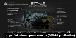 Малюнок-схема тактико-технічних характеристик БТР-4Е