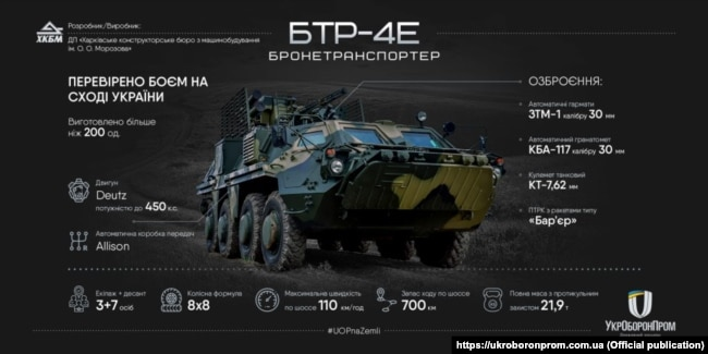 Бронетранспортер БТР-4Е