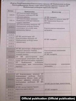 «Дорожная карта» по принятию проекта новой Конституции.