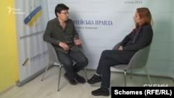 Редактор «Європейської правди» Сергій Сидоренко вважає, що підтримка угорців за кордоном – це частина національної ідеї Угорщини, та саме Орбан звів її «в абсолют»