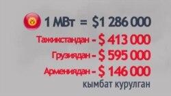386 млн. доллар кайда короду?