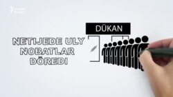 Türkmenistan: Çilim gytçylygynyň netijeleri
