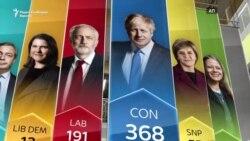 Борис Џонсон доби јасен мандат за Брeгзит