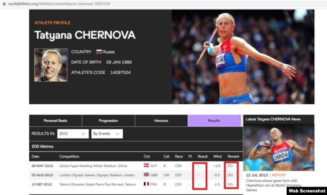 Пример личного профиля атлета и показанных результатов на сайте World Athletics