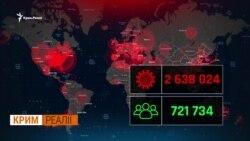 У Криму більше хворих, ніж кажуть?