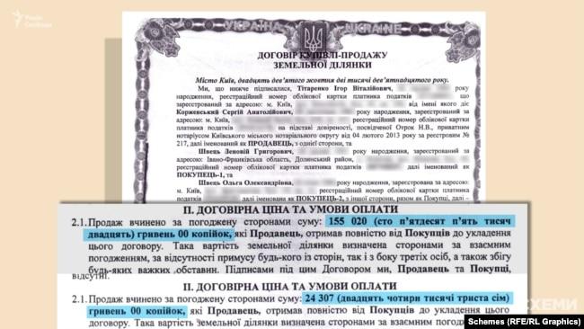 Загалом за 18 соток було сплачено майже 180 тисяч гривень (або трохи більше ніж 7 тисяч доларів)