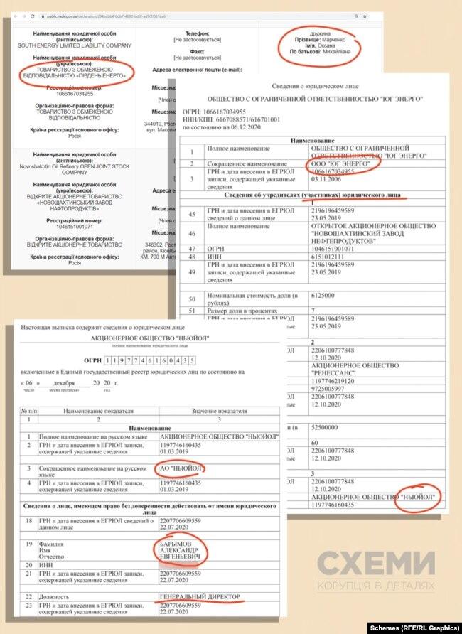 Баримов є директором фірми «Ньюйол», яка має частку в «Юг Енерго», а її, відповідно до декларації Віктора Медведчука, контролює його дружина